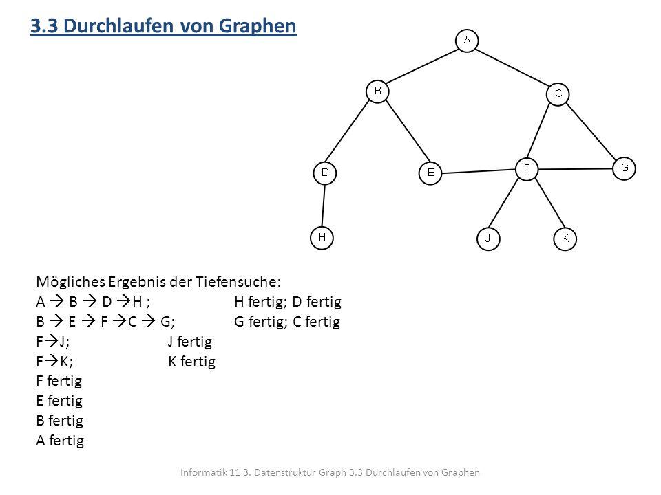 Informatik 11 3. Datenstruktur Graph 3.3 Durchlaufen von Graphen