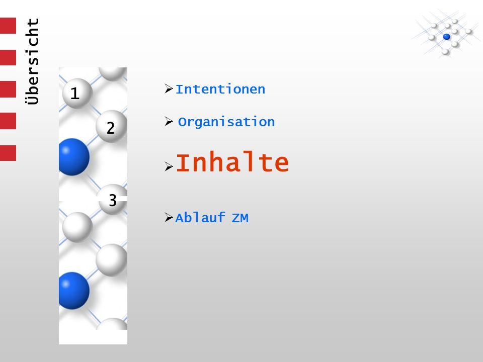 Übersicht 1 2 3 Intentionen Organisation Inhalte Ablauf ZM