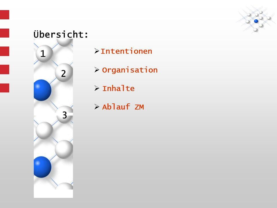 Übersicht: 1 2 3 Intentionen Organisation Inhalte Ablauf ZM