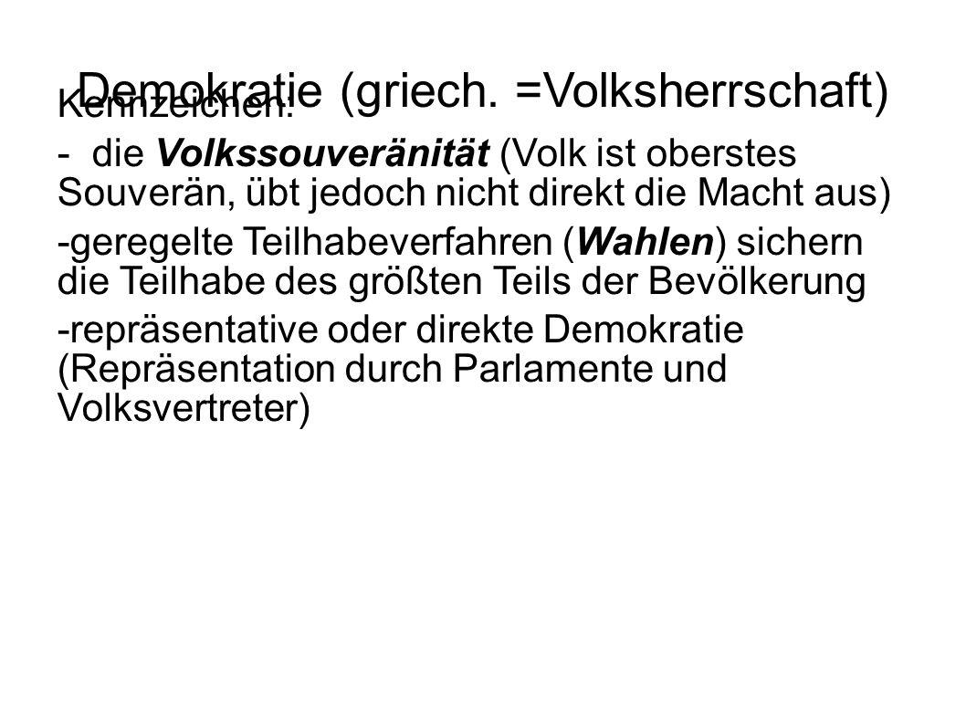 Demokratie (griech. =Volksherrschaft)