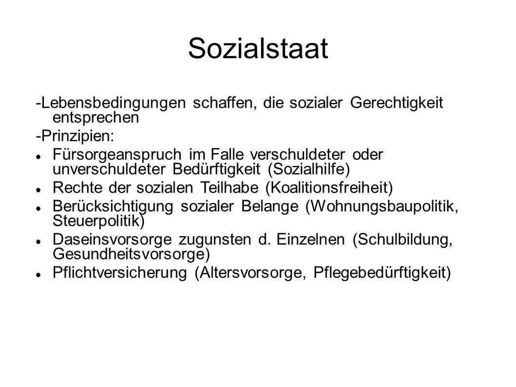 Sozialstaat -Lebensbedingungen schaffen, die sozialer Gerechtigkeit entsprechen. -Prinzipien:
