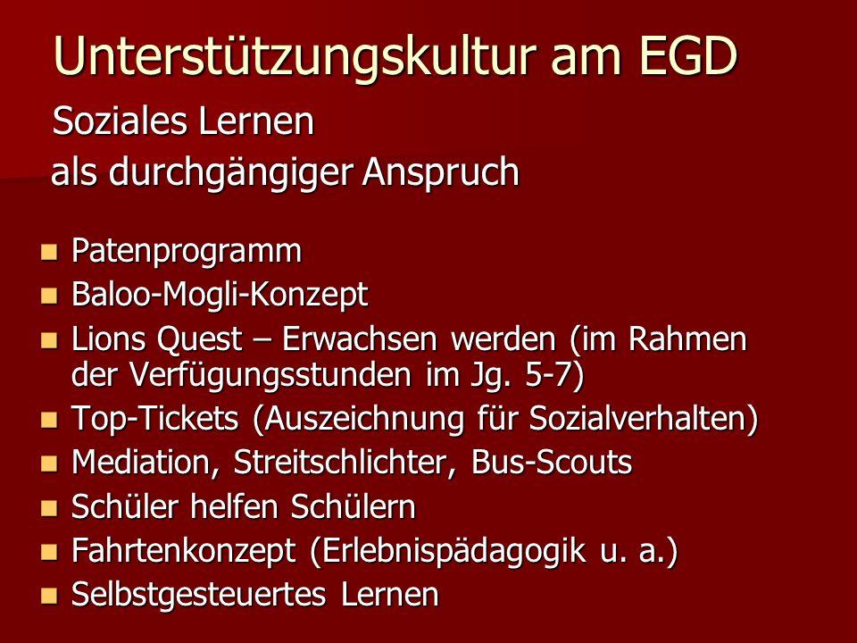 Unterstützungskultur am EGD