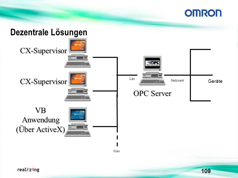 Dezentrale Lösungen CX-Supervisor CX-Supervisor OPC Server