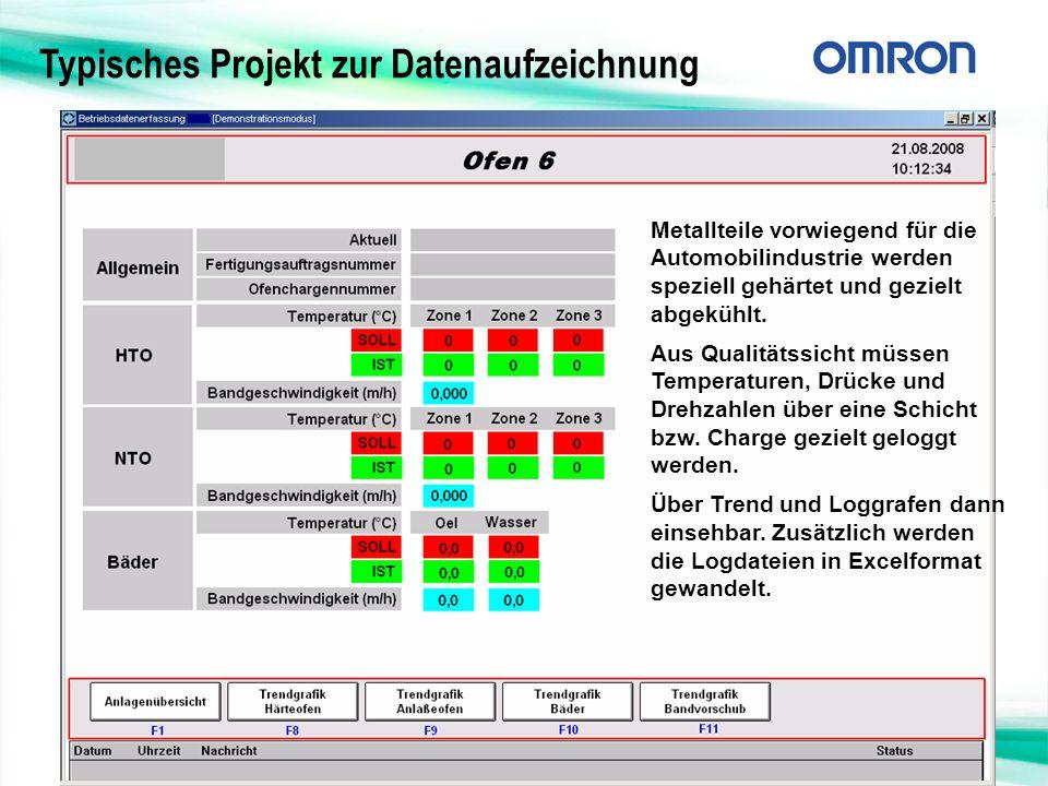 Typisches Projekt zur Datenaufzeichnung