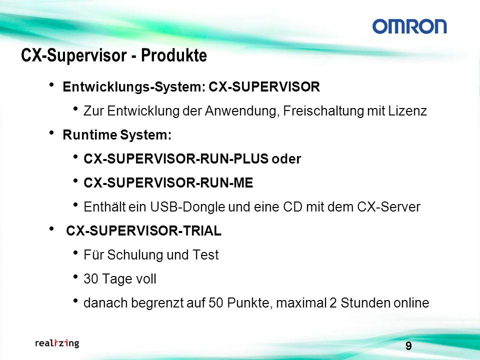 CX-Supervisor - Produkte