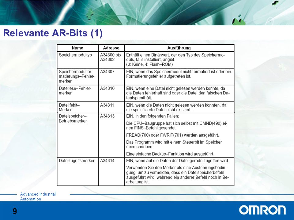 Relevante AR-Bits (1)