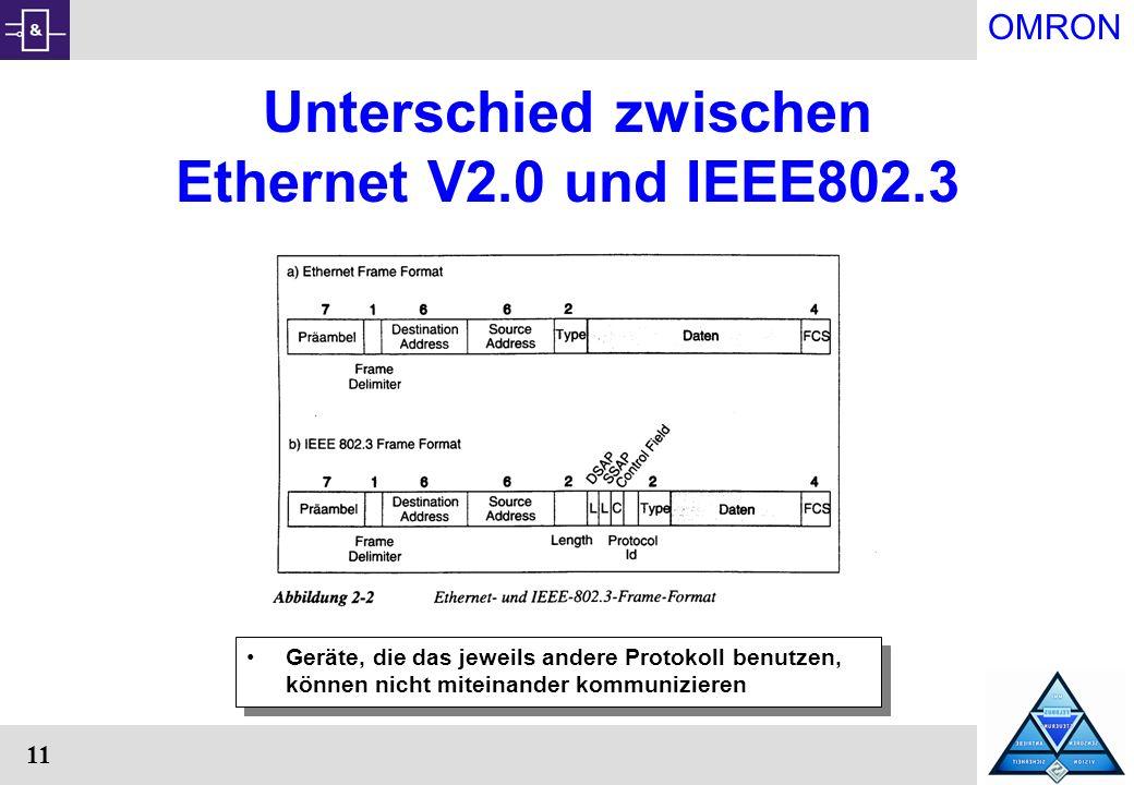 Unterschied zwischen Ethernet V2.0 und IEEE802.3