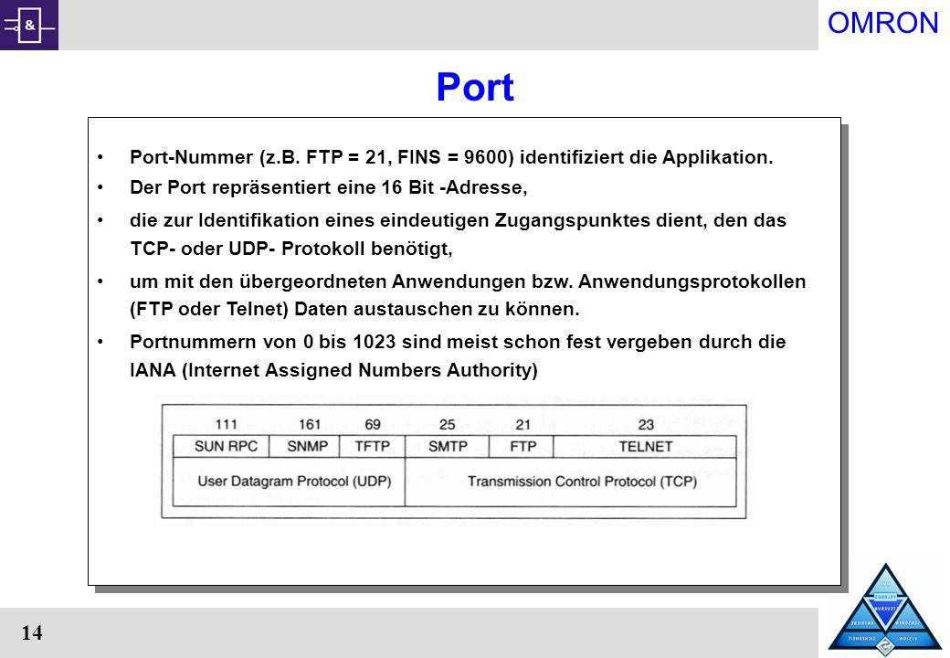 Port Port-Nummer (z.B. FTP = 21, FINS = 9600) identifiziert die Applikation. Der Port repräsentiert eine 16 Bit -Adresse,