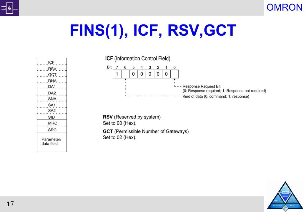 FINS(1), ICF, RSV,GCT