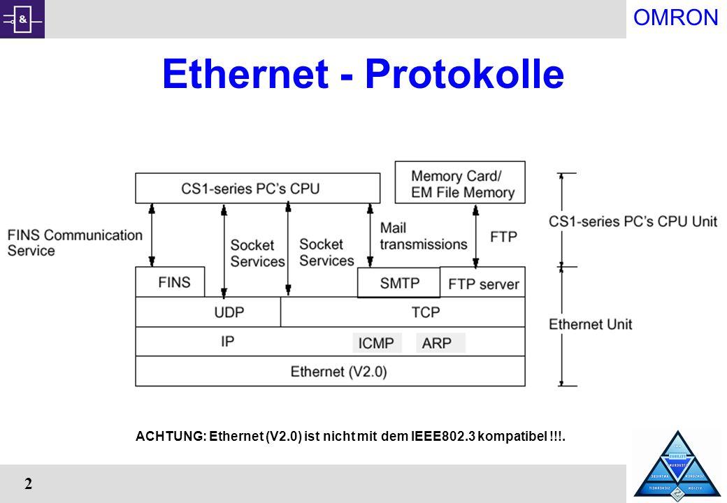 Ethernet - Protokolle ACHTUNG: Ethernet (V2.0) ist nicht mit dem IEEE802.3 kompatibel !!!.