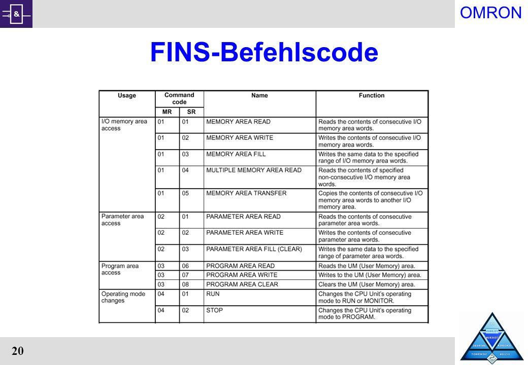 FINS-Befehlscode