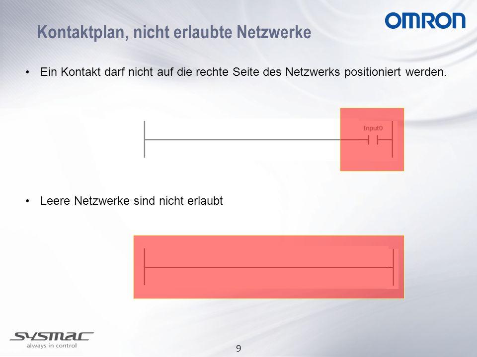 Kontaktplan, nicht erlaubte Netzwerke