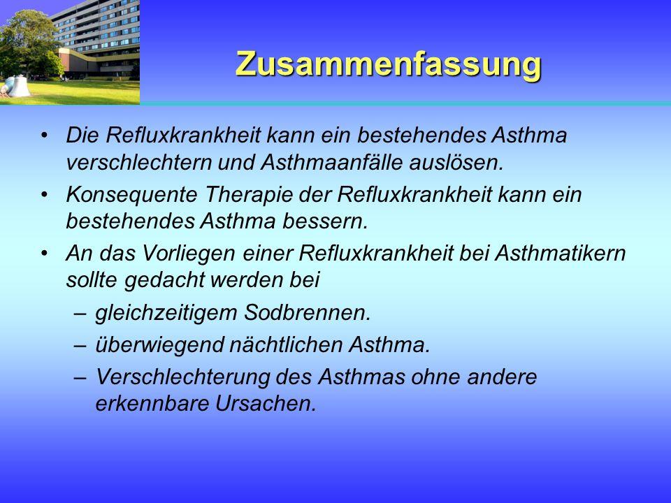 Zusammenfassung Die Refluxkrankheit kann ein bestehendes Asthma verschlechtern und Asthmaanfälle auslösen.