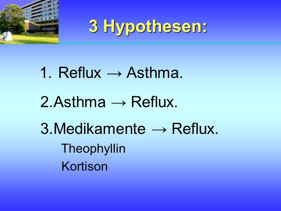3 Hypothesen: Reflux → Asthma. Asthma → Reflux. Medikamente → Reflux.
