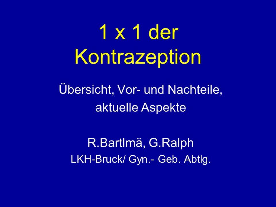 1 x 1 der Kontrazeption Übersicht, Vor- und Nachteile,