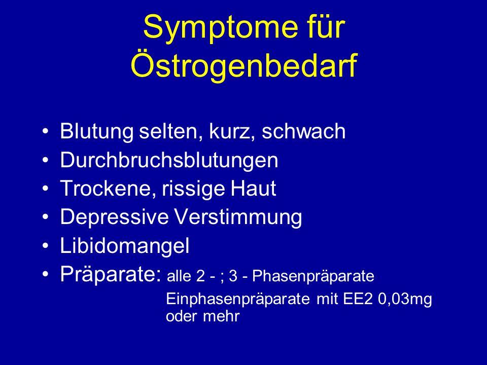 Symptome für Östrogenbedarf