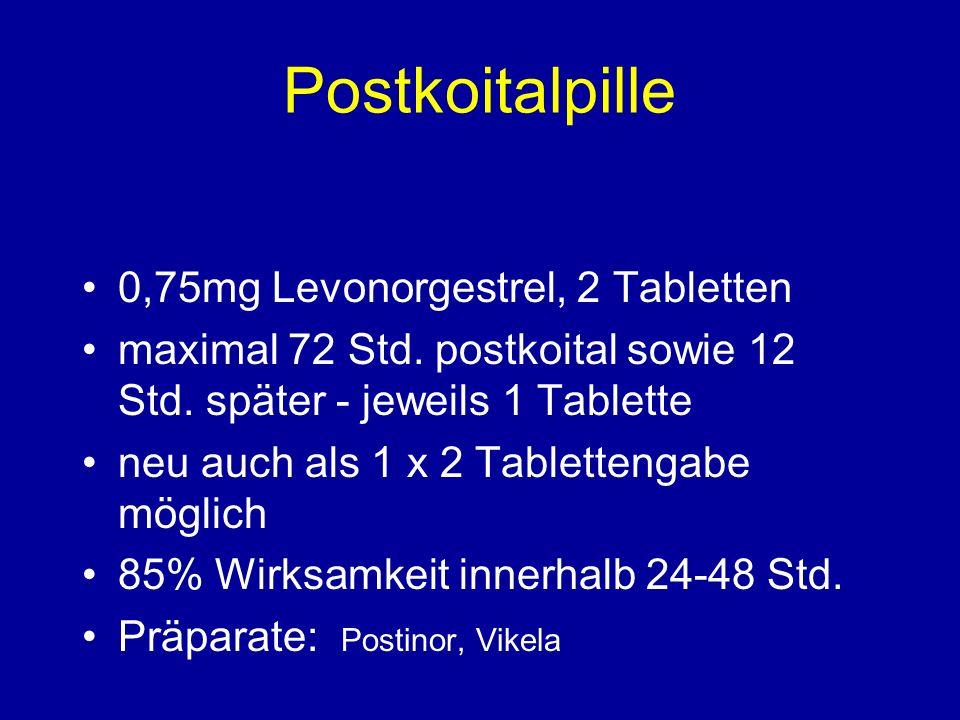 Postkoitalpille 0,75mg Levonorgestrel, 2 Tabletten