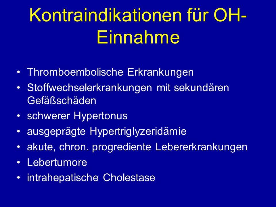Kontraindikationen für OH-Einnahme