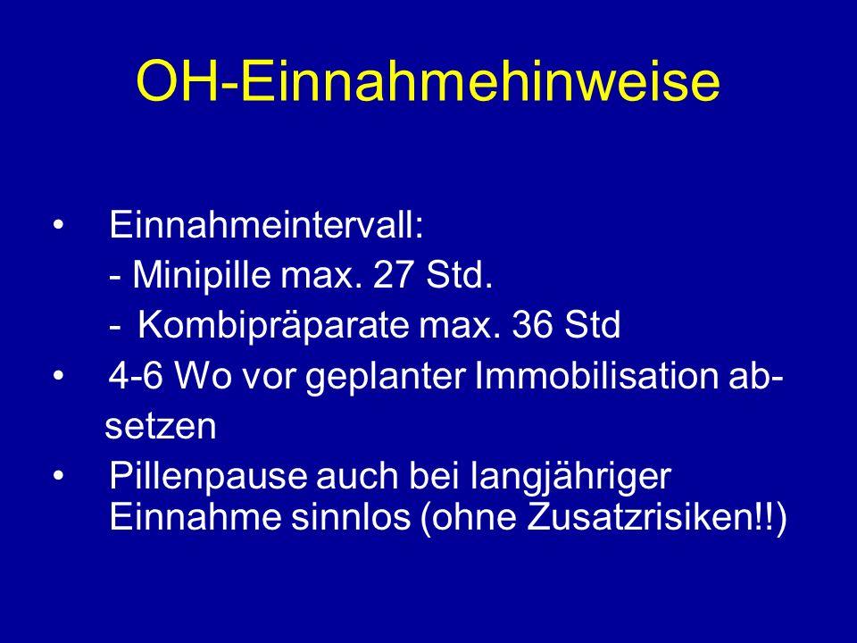 OH-Einnahmehinweise Einnahmeintervall: - Minipille max. 27 Std.
