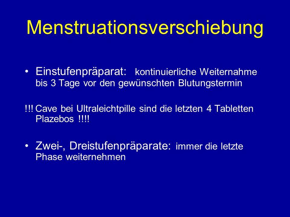 Menstruationsverschiebung