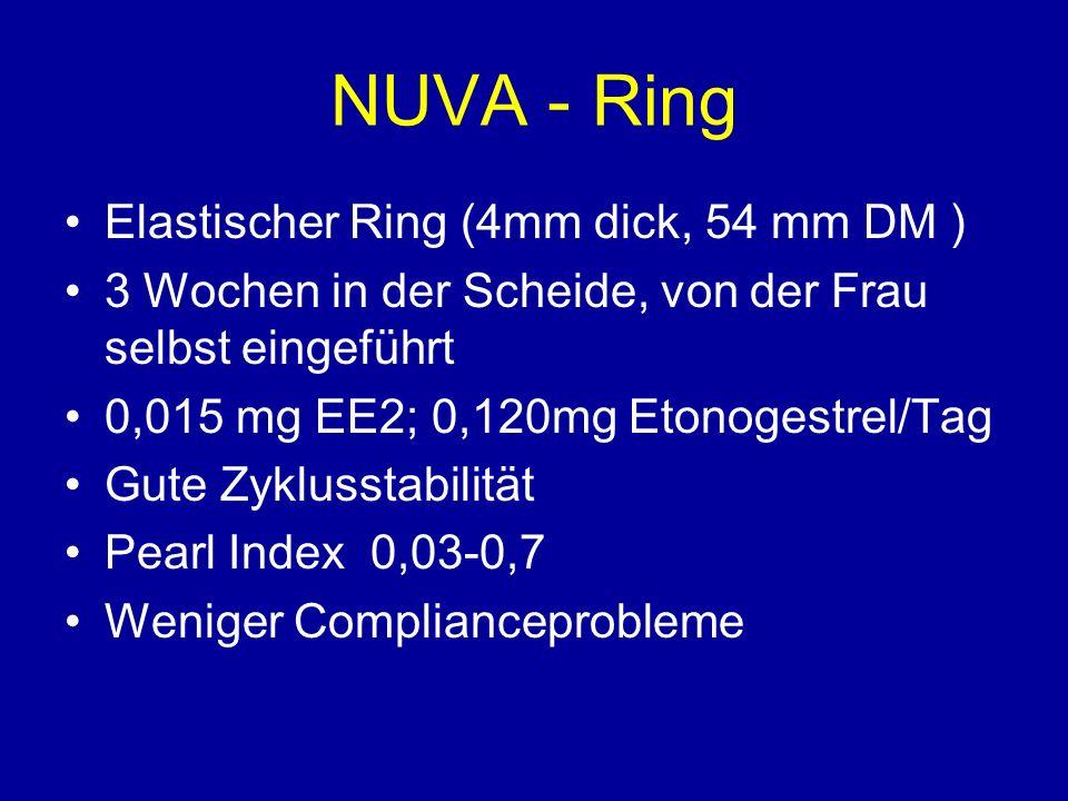 NUVA - Ring Elastischer Ring (4mm dick, 54 mm DM )