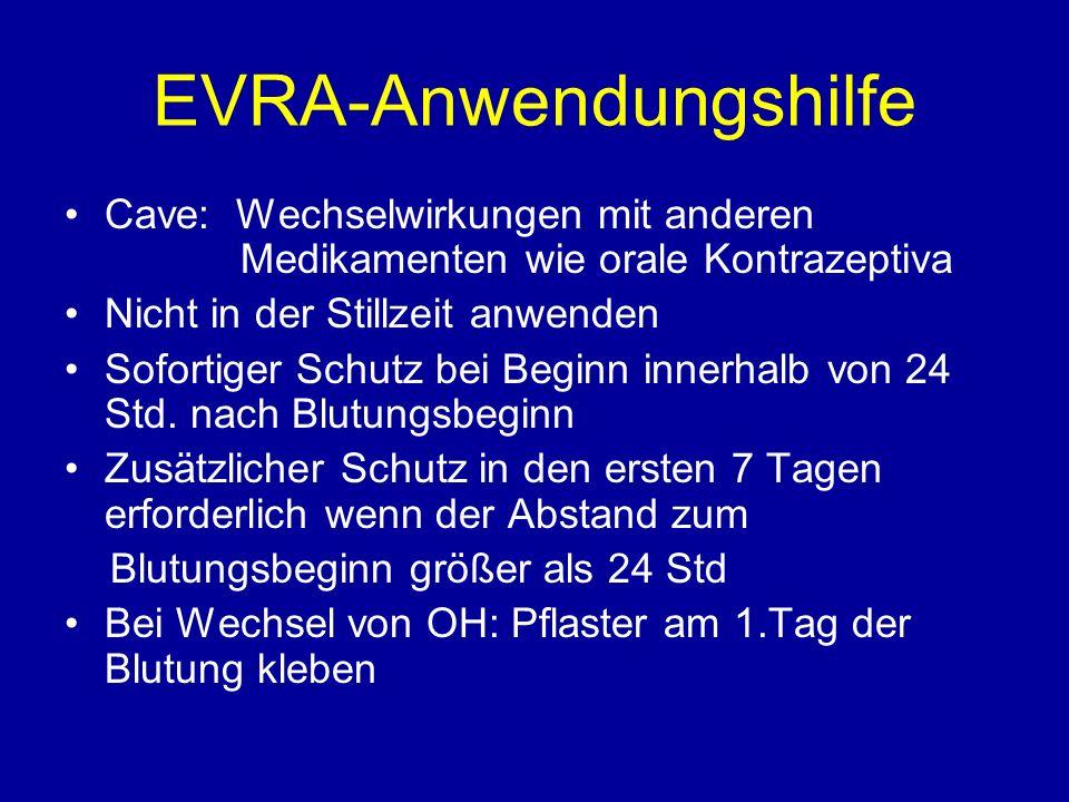 EVRA-Anwendungshilfe