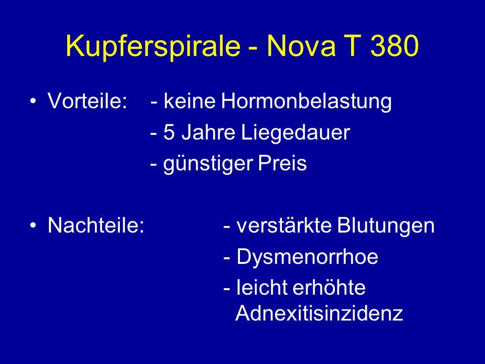 Kupferspirale - Nova T 380 Vorteile: - keine Hormonbelastung