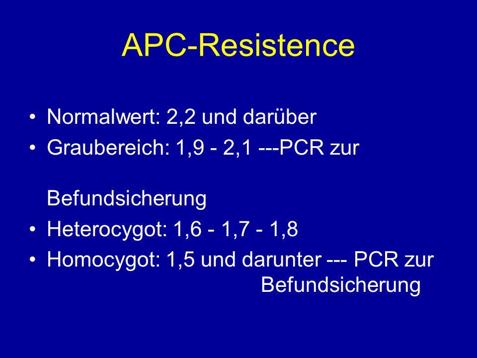 APC-Resistence Normalwert: 2,2 und darüber
