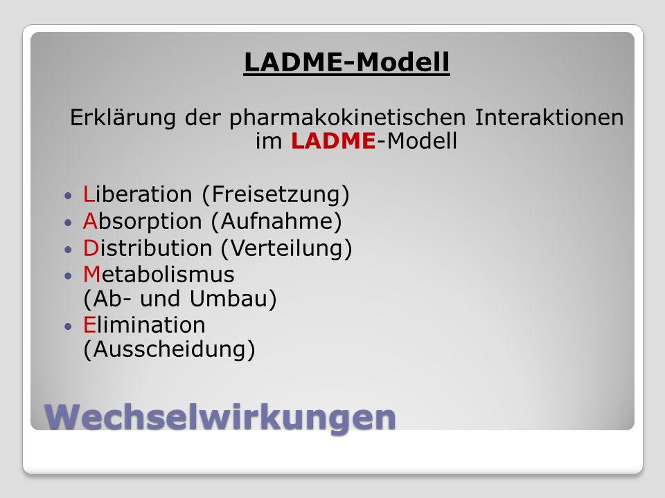Erklärung der pharmakokinetischen Interaktionen im LADME-Modell