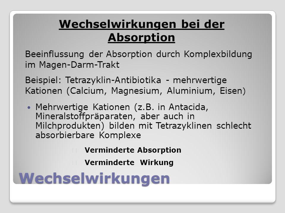 Wechselwirkungen bei der Absorption