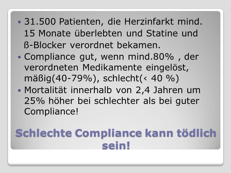 Schlechte Compliance kann tödlich sein!