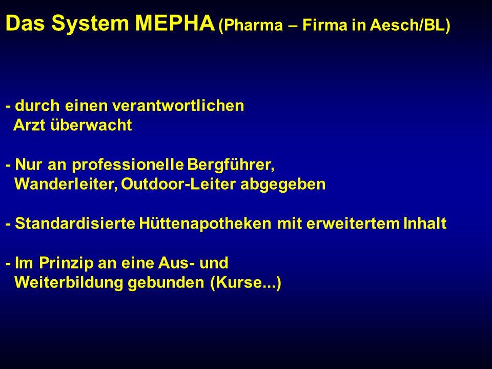 Das System MEPHA (Pharma – Firma in Aesch/BL)