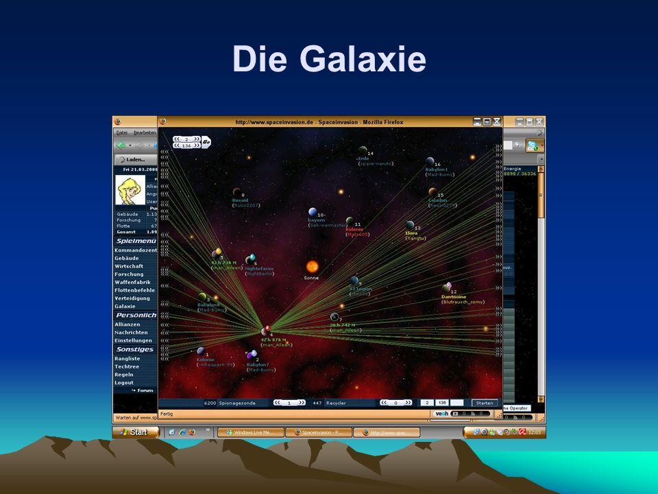 Die Galaxie