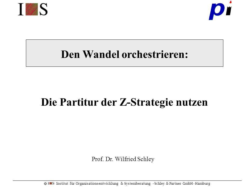 Den Wandel orchestrieren: Die Partitur der Z-Strategie nutzen