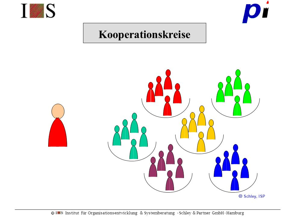 Kooperationskreise  Schley, ISP