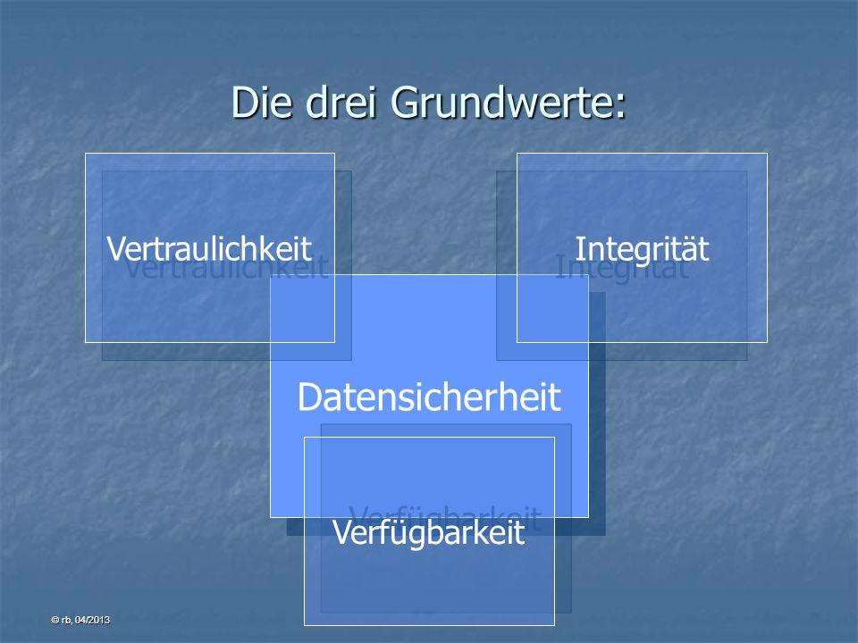 Die drei Grundwerte: Datensicherheit Vertraulichkeit Integrität