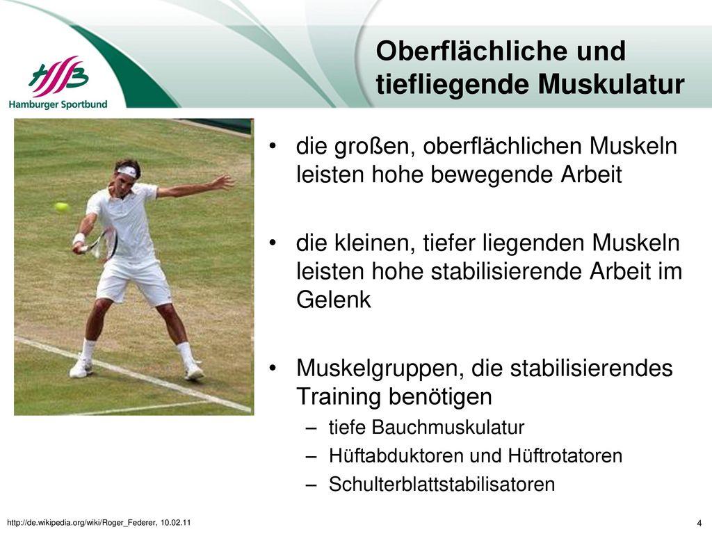Niedlich Hüftabduktoren Muskeln Anatomie Bilder - Anatomie Von ...