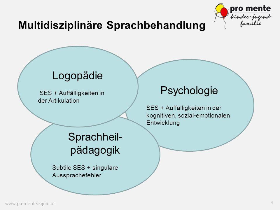 Sprachheil-pädagogik