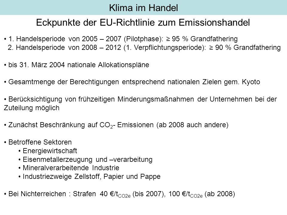 Eckpunkte der EU-Richtlinie zum Emissionshandel
