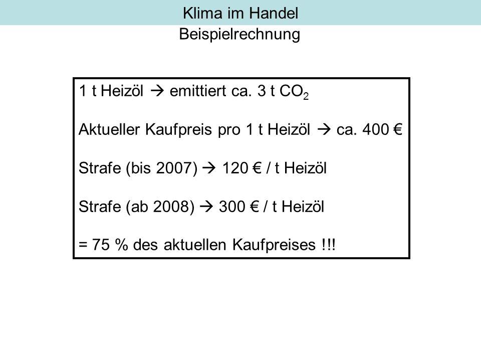Klima im Handel Beispielrechnung. 1 t Heizöl  emittiert ca. 3 t CO2. Aktueller Kaufpreis pro 1 t Heizöl  ca. 400 €