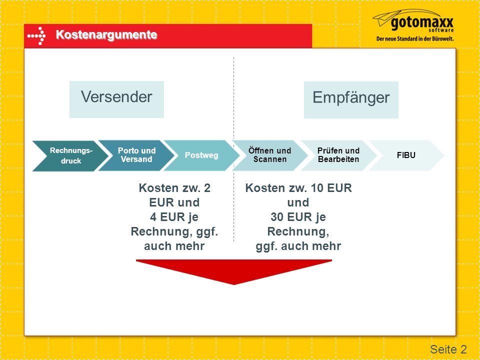 Versender Empfänger Kostenargumente Kosten zw. 2 EUR und