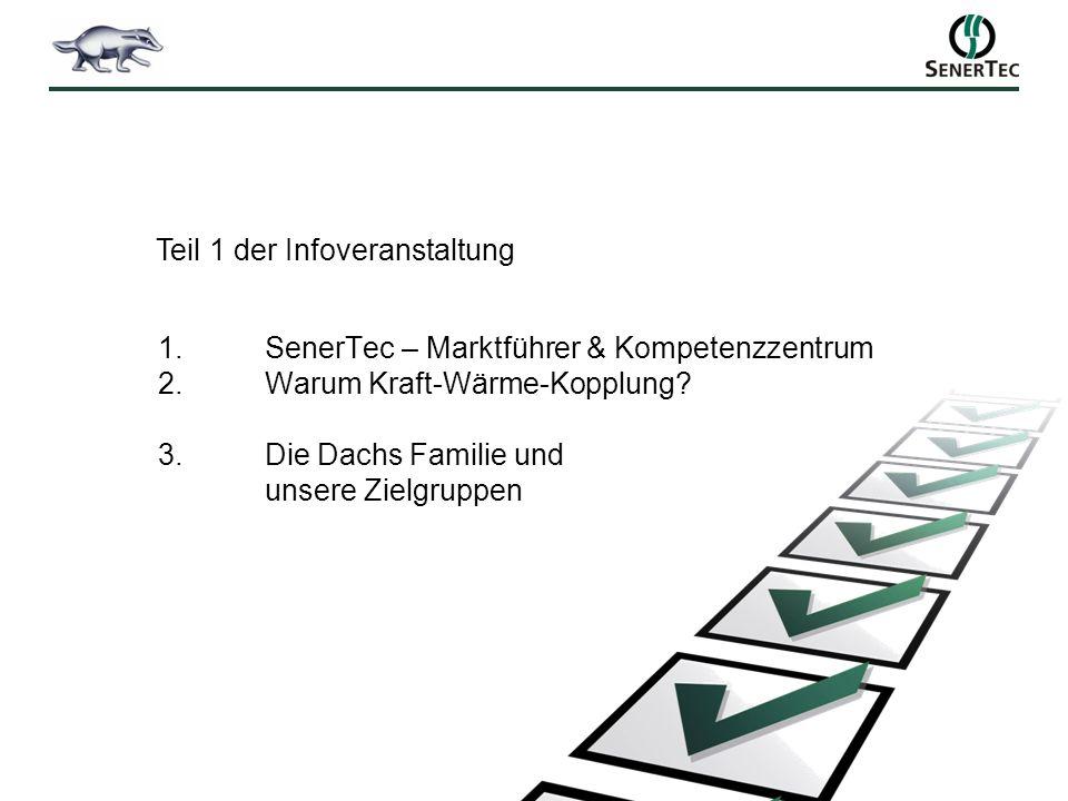 1. SenerTec – Marktführer & Kompetenzzentrum. 2