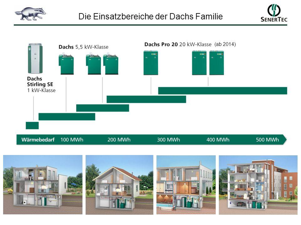 Die Einsatzbereiche der Dachs Familie