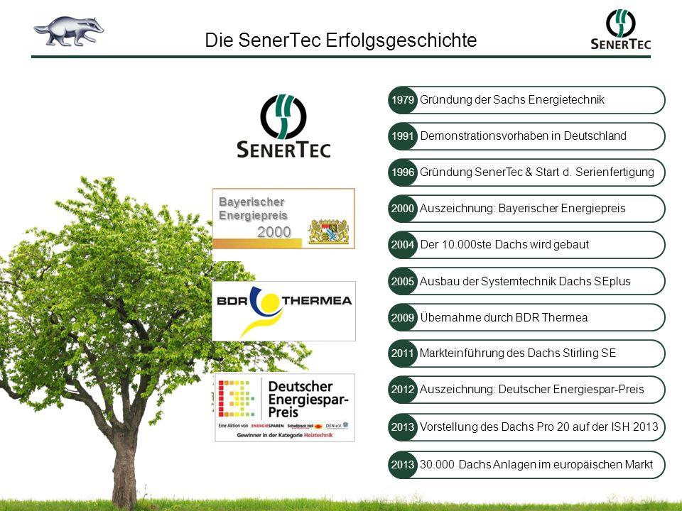 Die SenerTec Erfolgsgeschichte