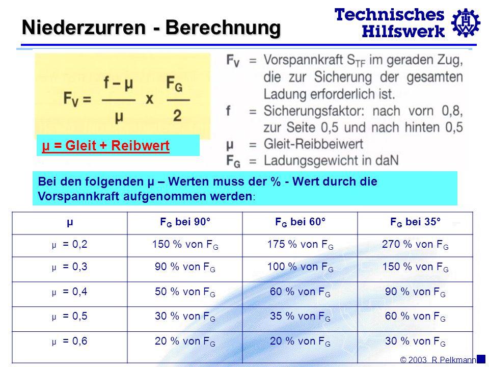 Niederzurren - Berechnung