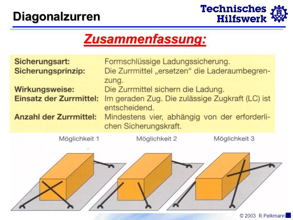 Diagonalzurren Zusammenfassung: