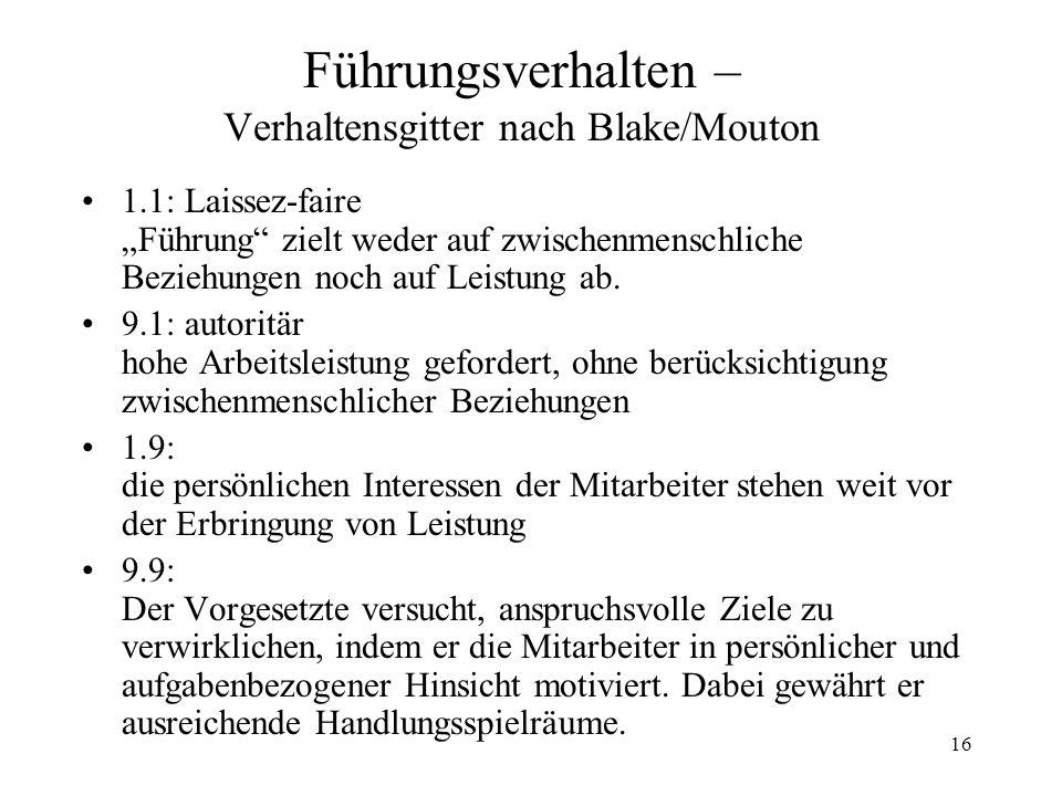 Führungsverhalten – Verhaltensgitter nach Blake/Mouton