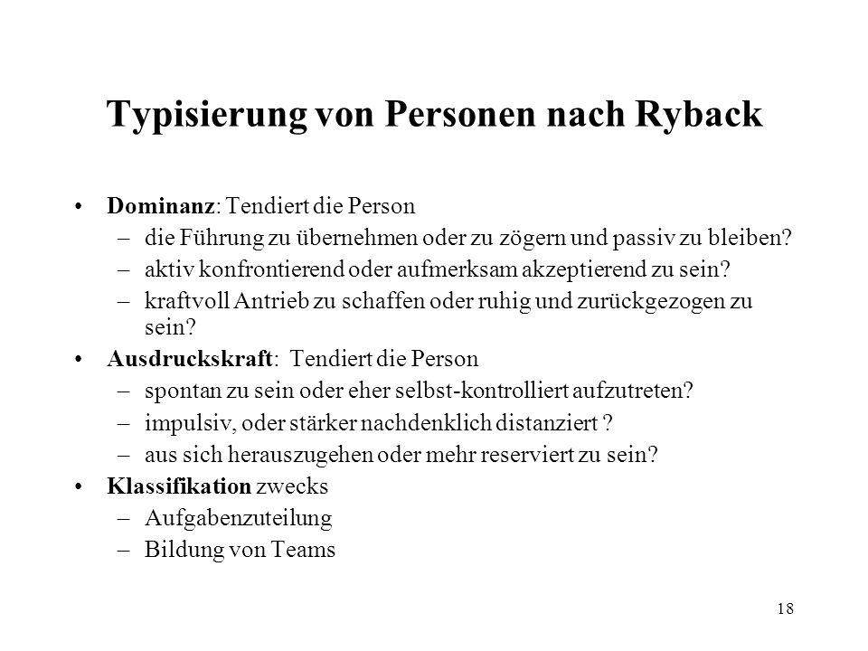 Typisierung von Personen nach Ryback