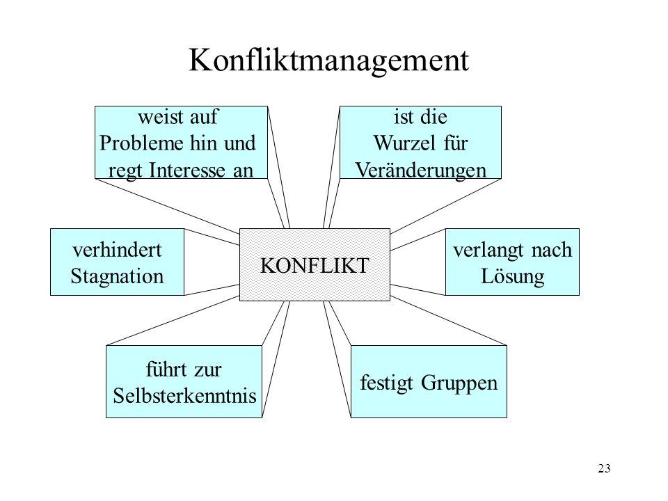 Konfliktmanagement weist auf Probleme hin und regt Interesse an