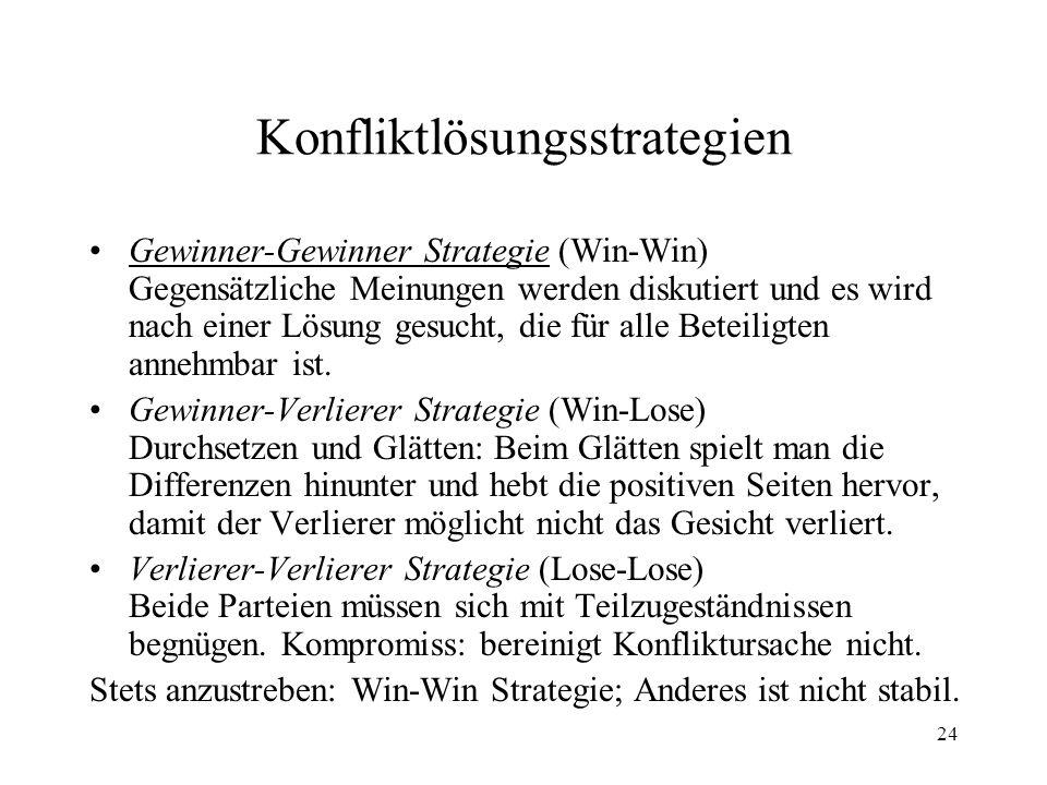 Konfliktlösungsstrategien
